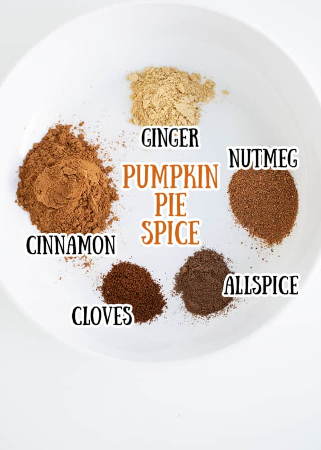 large white bowl full of piles of spices with text telling what each spice is